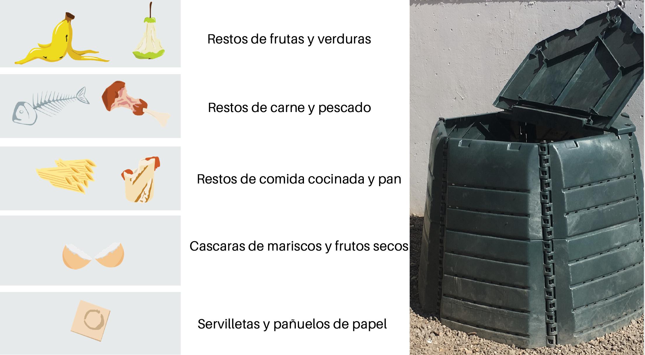 Qué se puede tirar en el compostador